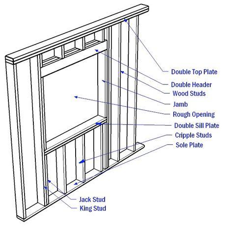 Window Framing Diagram Framing Construction Shed Windows Window Installation