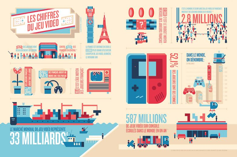 Infographic Ideas infographic video games : 1000+ images about Infografías Videojuegos on Pinterest | Star ...