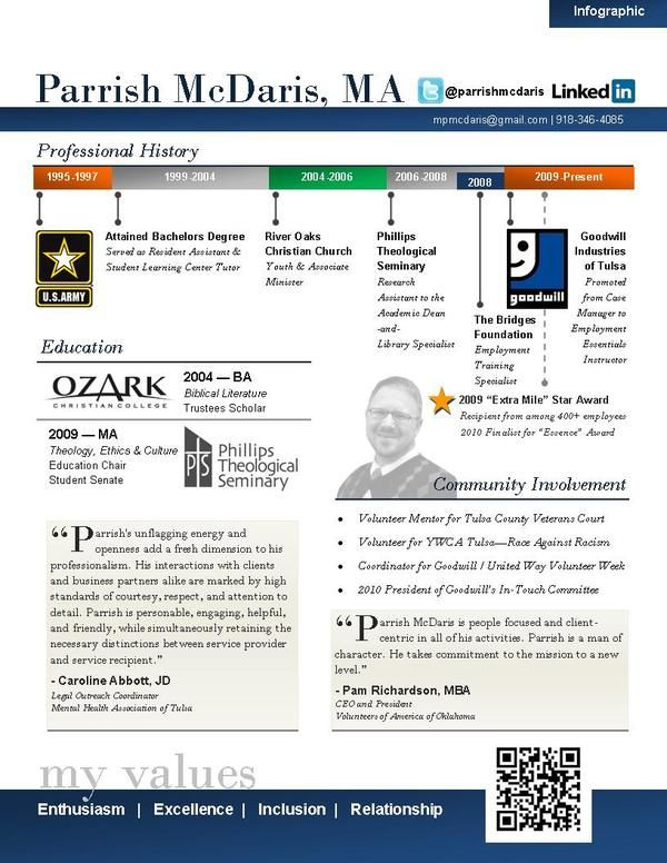 parrish mcdaris infographic resume by parrish mcdaris  via