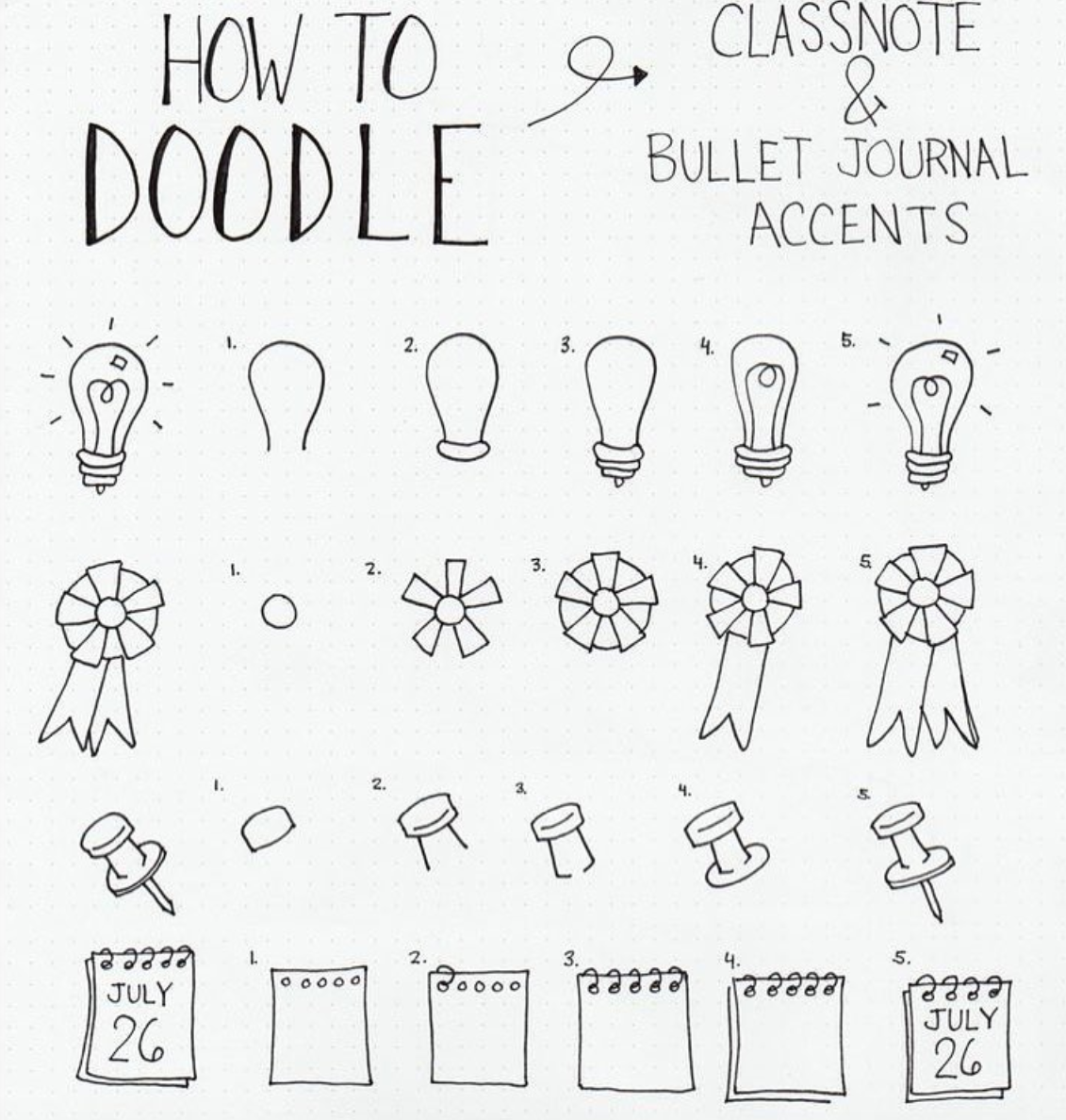 Cute doodles anyone can draw in their bullet journal or ...
