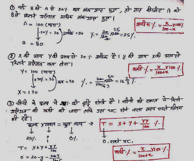 Maths Tricks Handwritten Notes in Hindi Download | SSC NOTES