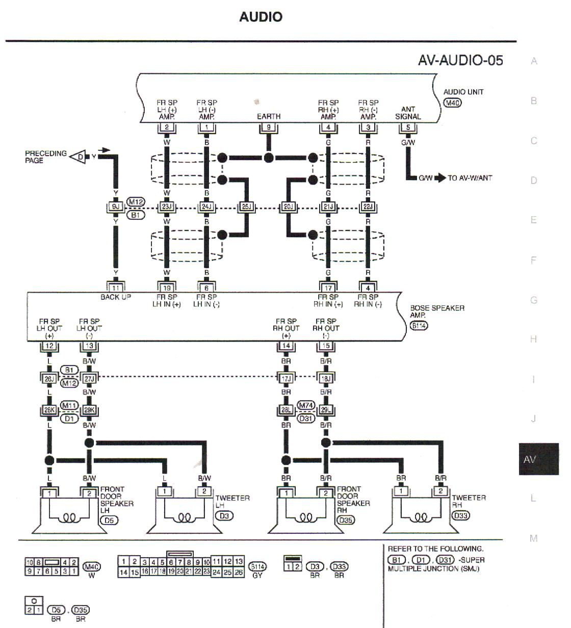 Diagram I Need A Diagram Of The Stereo Wiring In A
