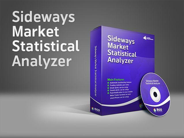 Sideways Market Statistical Analyzer Marketing Investing