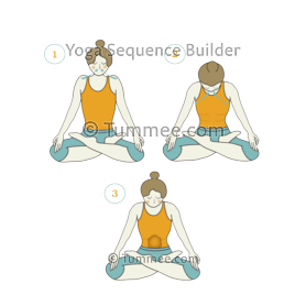 bahya pranayama yoga  yoga sequences benefits