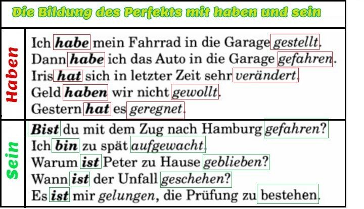 Satzverbindungen Entweder Oder Sowohl Als Auch Nicht Nur Sondern Auch Weder Noch Zwar Aber Deutsch Lernen Deutsche Sprache Lernen