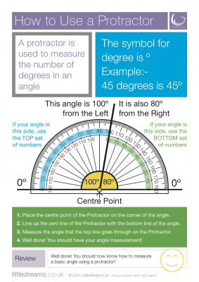 How to Use a Protractor Skills Poster from LittleStreams