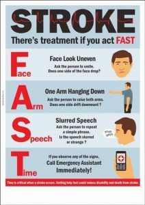 Stroke : There's treatment if you act FAST #firstaid