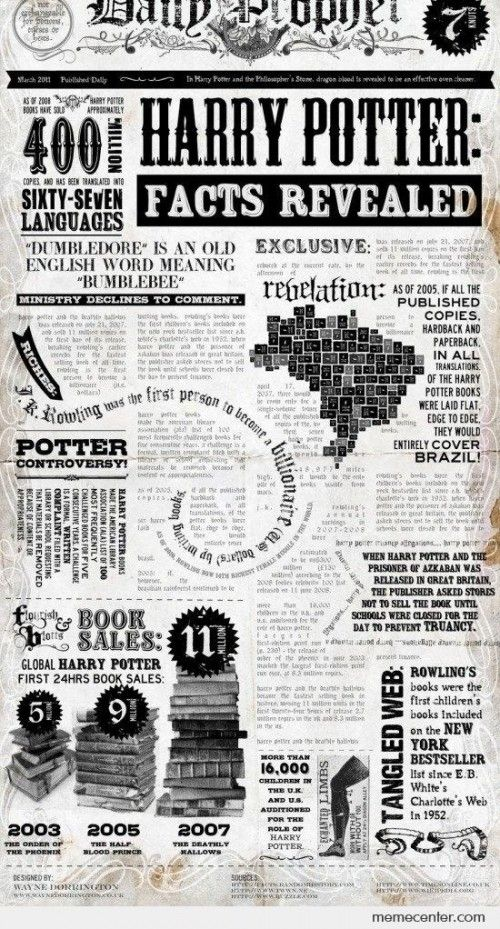 Combining my two favorite pinterest boards: Harry Potter and infographics!