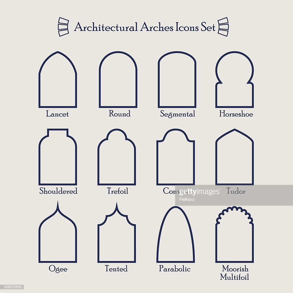 Set Of Common Types Of Architectural Arches Frame Icons With Their Islamic Architecture Arch Architecture Architecture