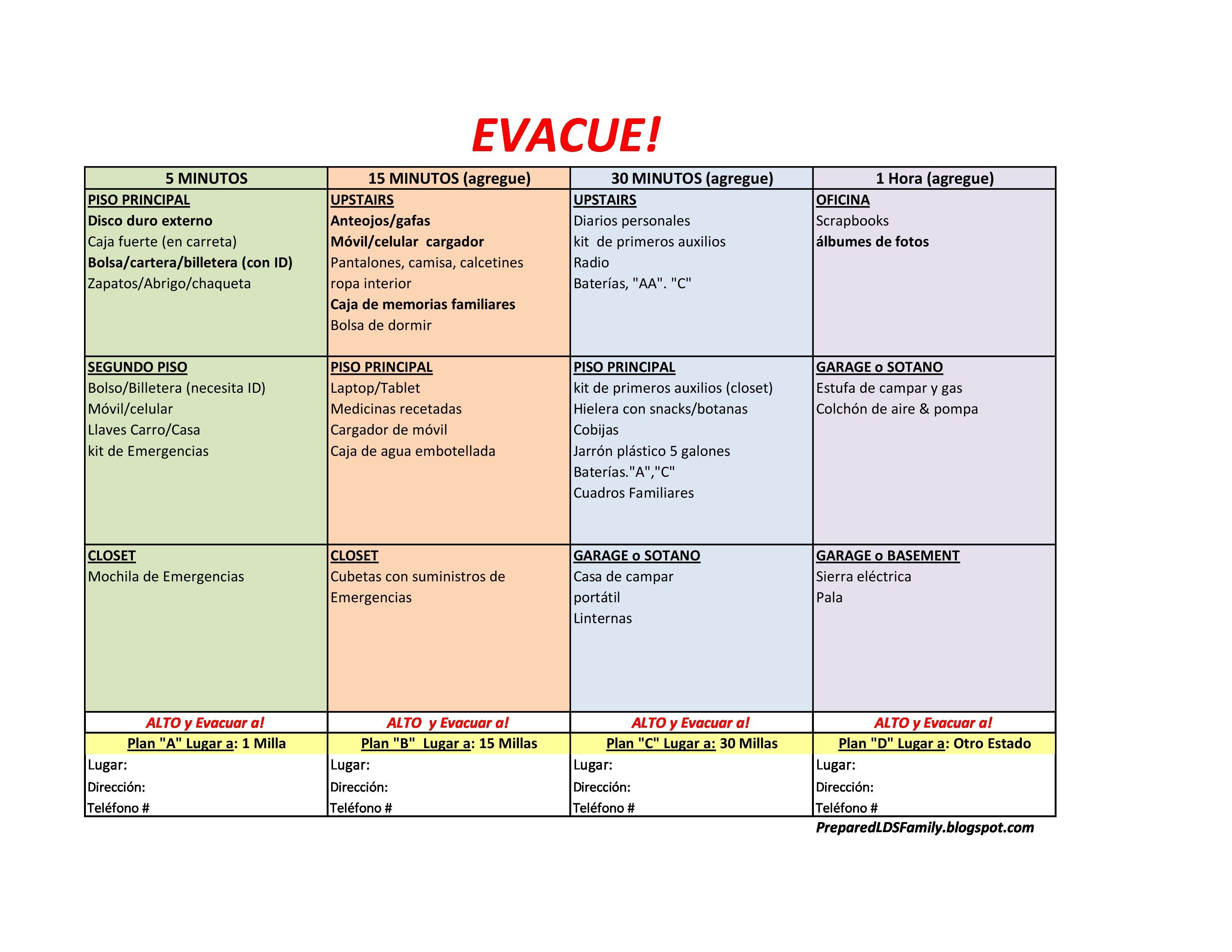 Evacuacion Lista Preparacion Emergencias Incendios Huracanes