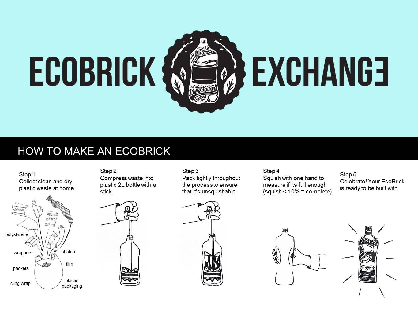 How to make an EcoBrick ppt | gardening | Reduce waste