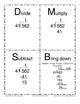 Long division cheat sheet t