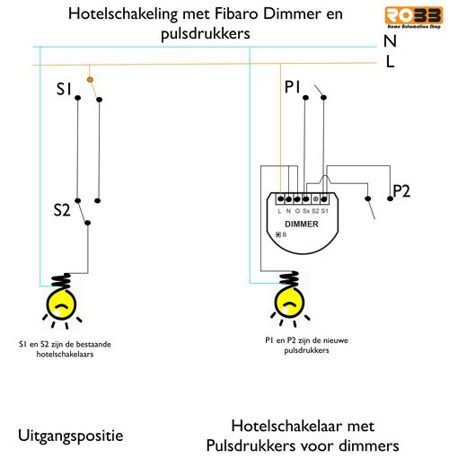 0ef3f8e7831c3f944775e2808eb406ac domotica hotelschakelaar met pelsdrukkers en fibaro dimmer module fibaro dimmer 2 wiring diagram at edmiracle.co