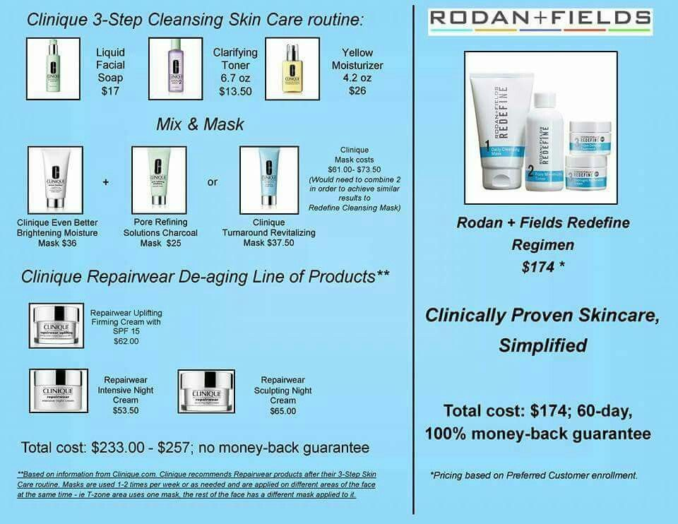 Clinique Cost Comparison Rodan And Fields Rodan And Fields Redefine Rodan Fields Skin Care