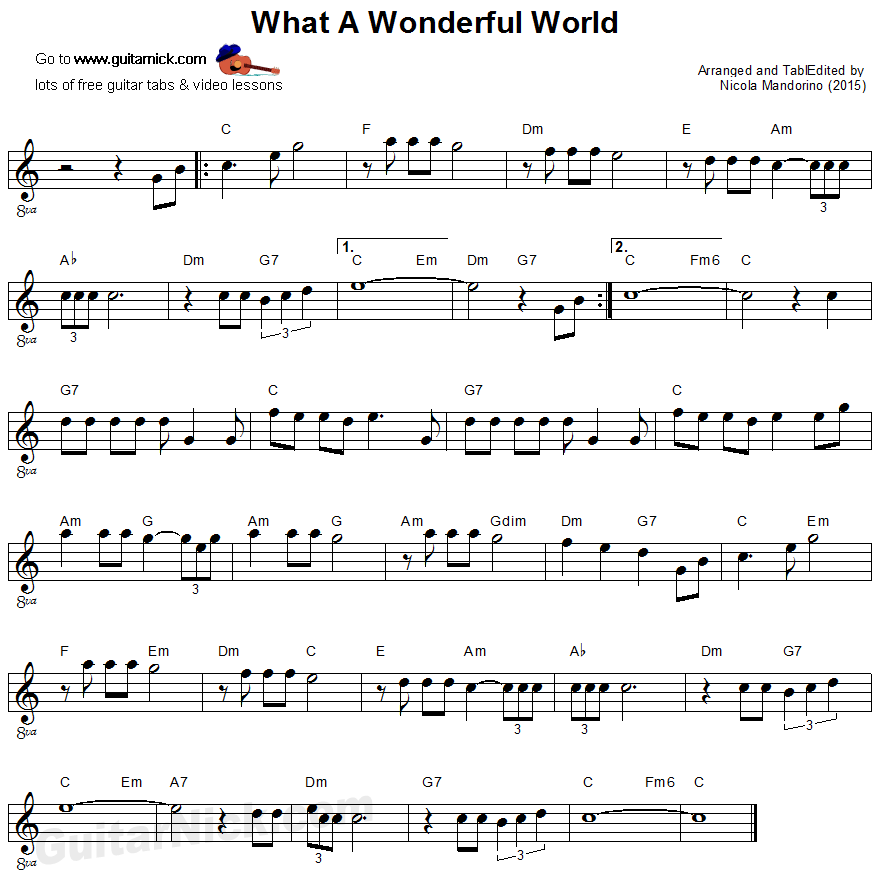 Learning Blues Piano From Music Score: What A Wonderful World - Easy Guitar Sheet Music