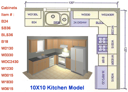 New 10x10 Kitchen Layouts