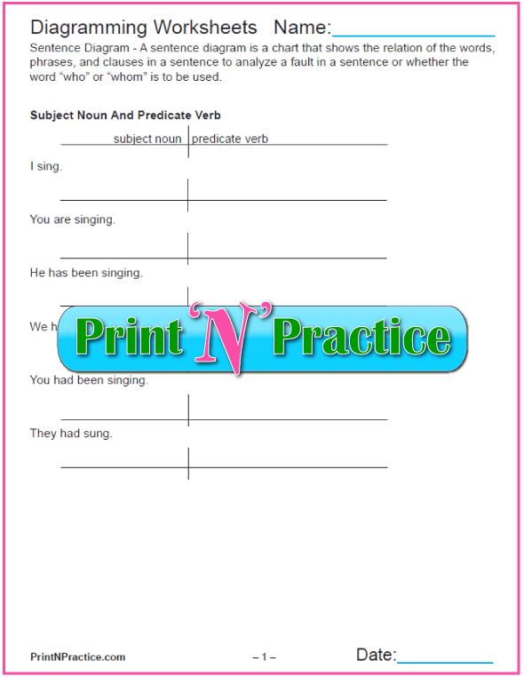 Diagramming Sentences  U2b50 Worksheet Printables