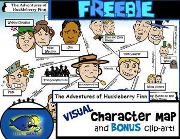 """FREE 6-9  Visual Character Map for curriculum focus on """"The Adventures of Huckleberry Finn"""" by Mark Twain."""