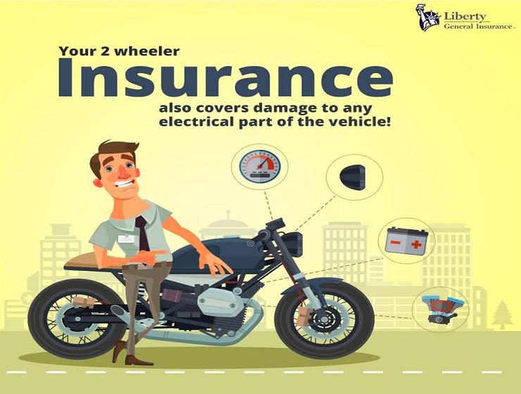 Two Wheeler Insurance Buy Renew Bike Insurance Policy Online Insurance Wheeler Insurance Policy
