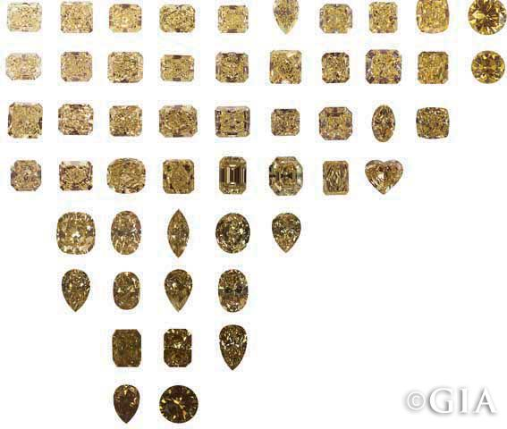 Yellow Diamond Color Chart. | Diamond: Gemstone and Jewelry ...