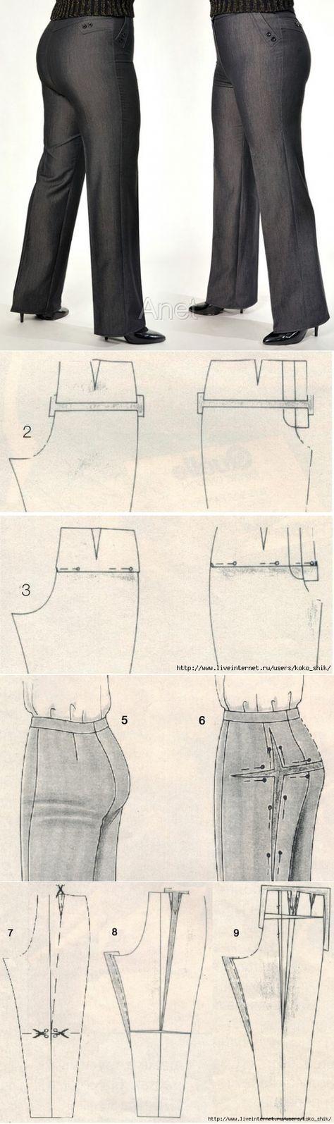 Ajuste los Pantalones del modelo. Para los pantalones sentado muy ...