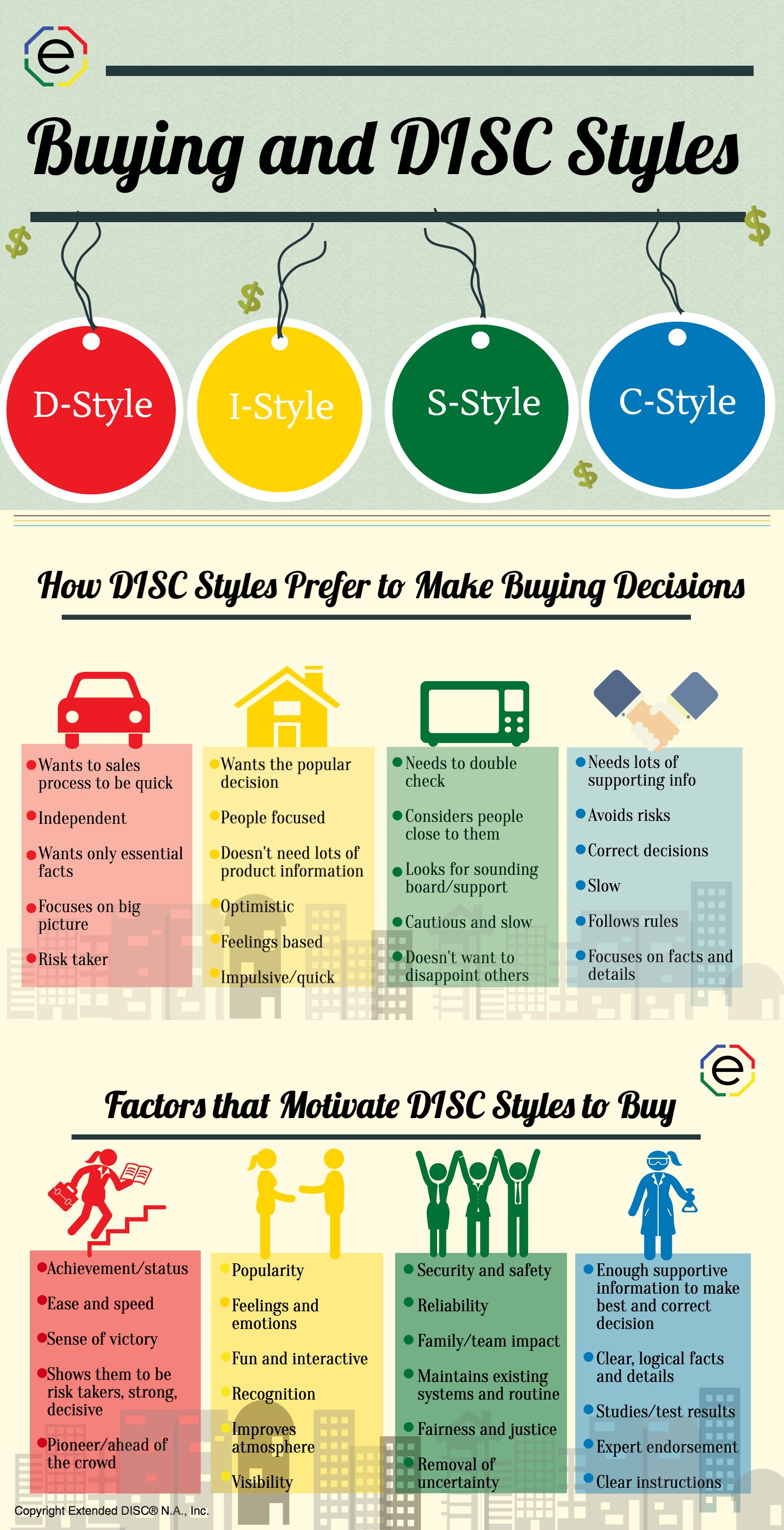 Disc Buying Style Infographic