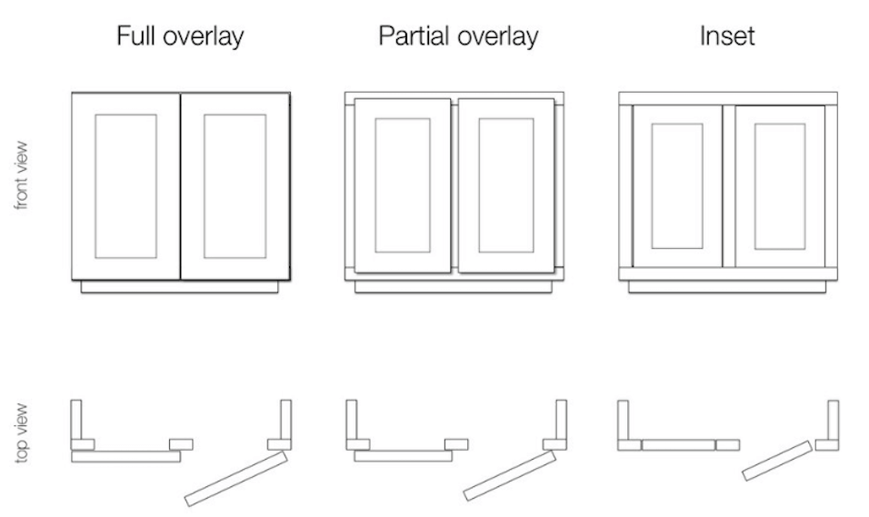 How to Choose Inset vs. Overlay Cabinets for your Home ...