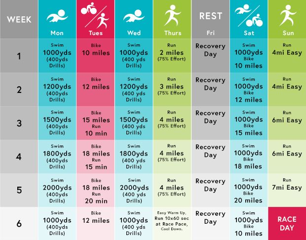 A beginner s guide to triathlon training triathlon for Triathlon training calendar template