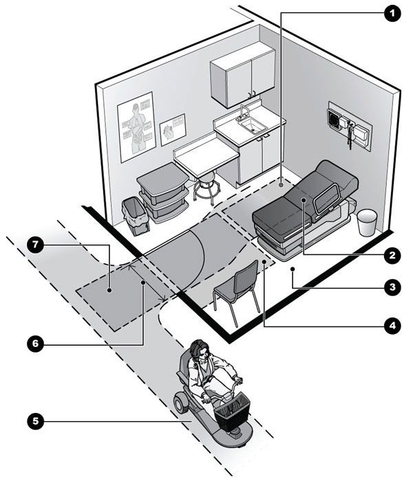 Ada Compliant Examination Rooms Room Clinic Design And