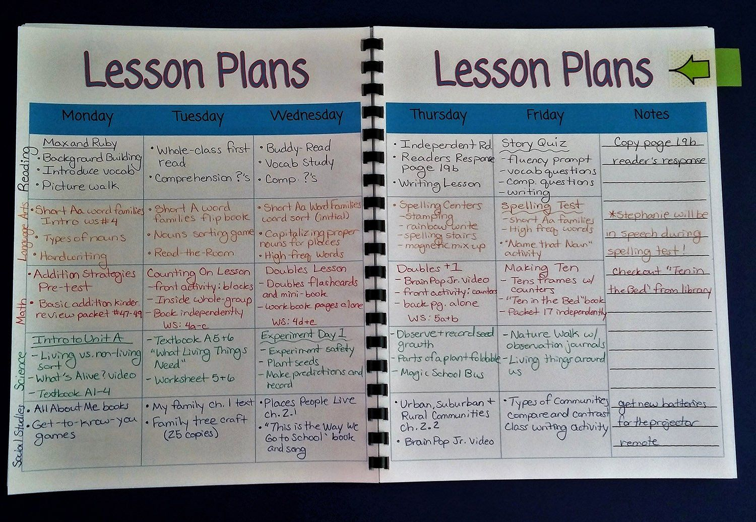 Lesson Plan Template For College Instructors Fresh