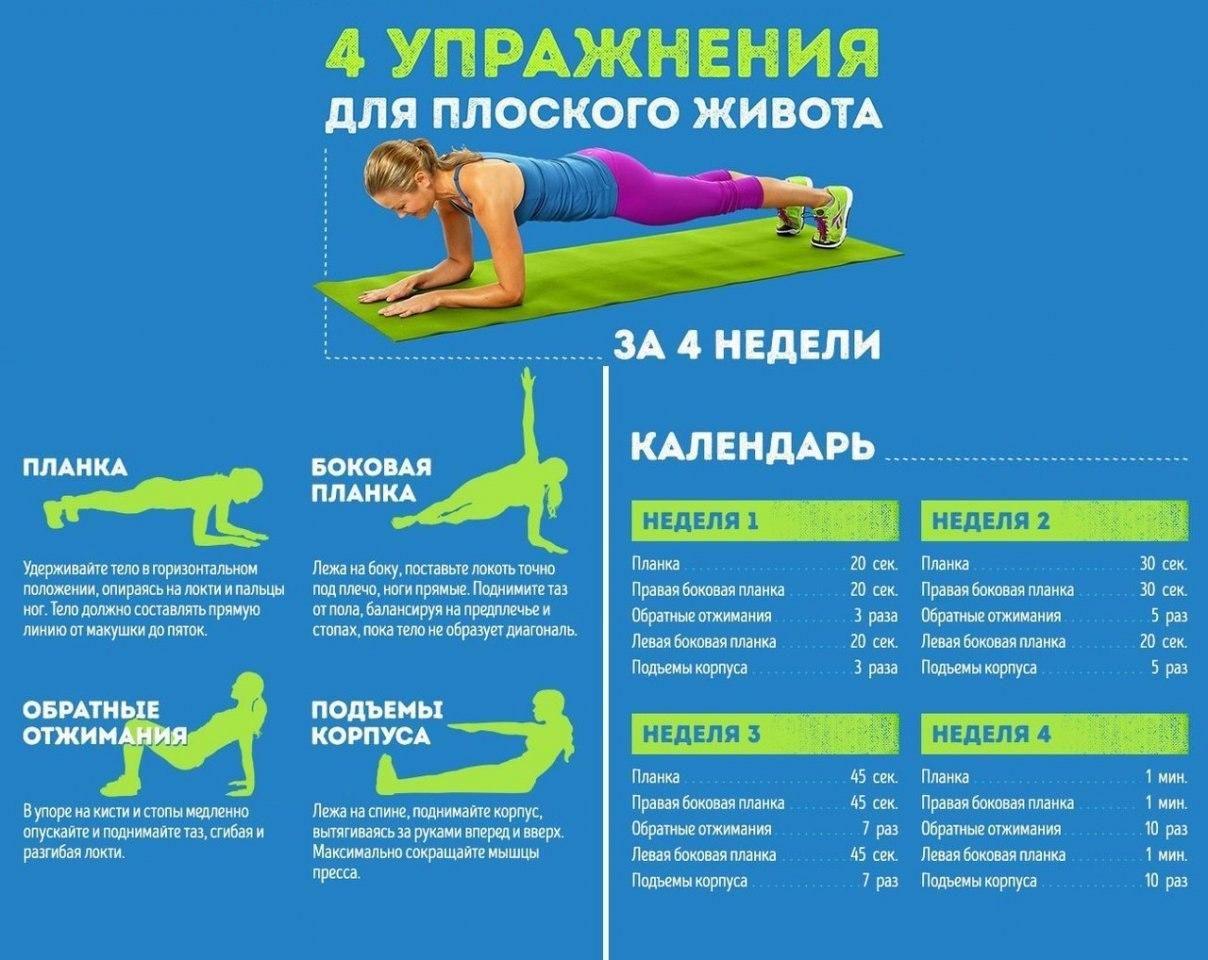Упражнения Для Похудения В Животе И Талии.