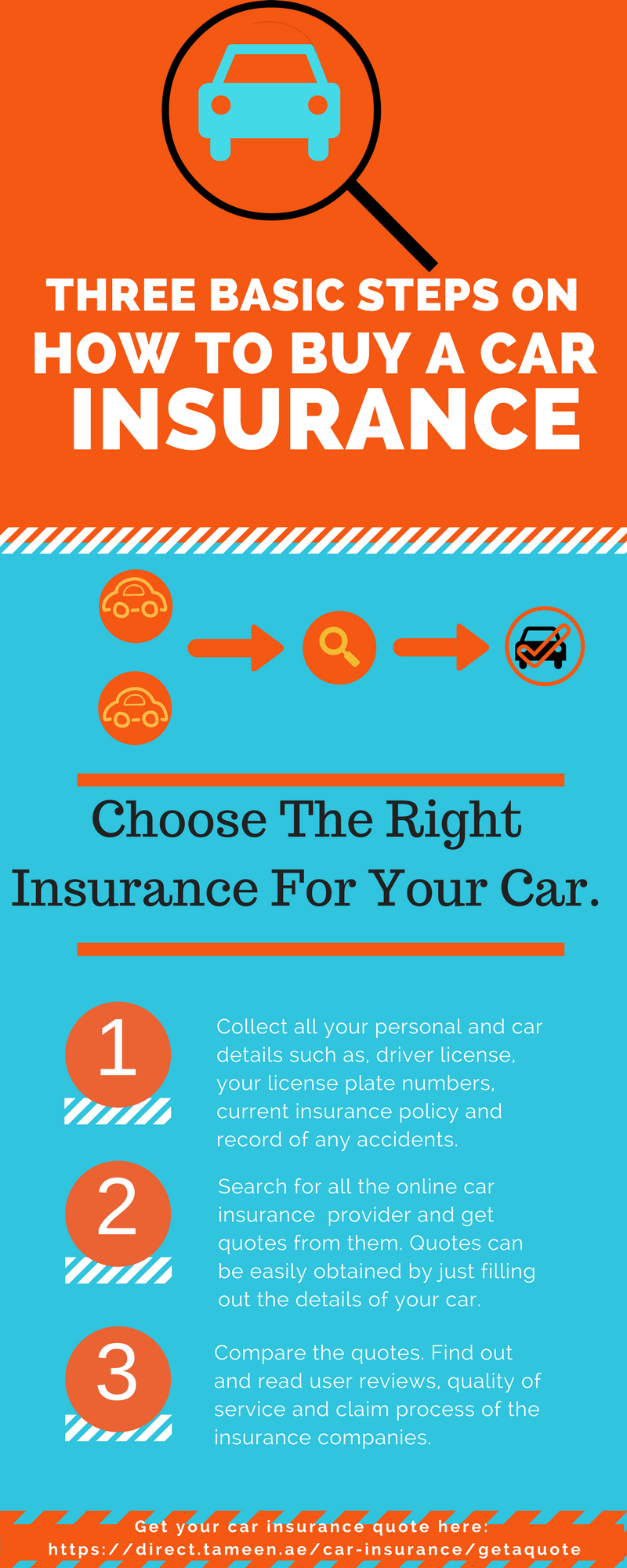 Here is an infographics about how to buy car insurance