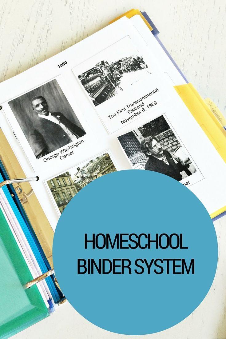 Erfreut Homeschool Diplom Vorlage Kostenlos Bilder - Beispiel ...