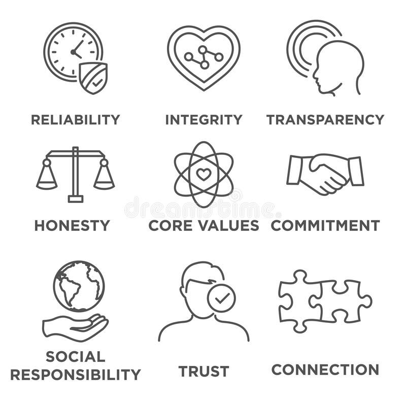 Business Ethics Icon Set With Social Responsibility Corporate Core Values Rel Affiliate Set Social Icon Business Icon Set Core Values No Response