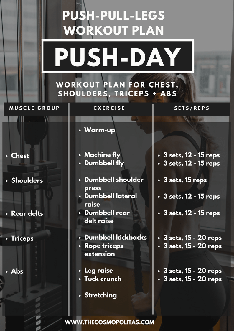 MY WORKOUT ROUTINE 2/2018: 3-DAY SPLIT: PUSH - PULL - LEGS | WORKOUT PLAN + EXERCISES