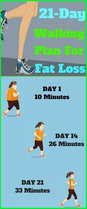 Quick weight loss tips for one week #weightlosshelp  | lose weight super fast in one week#weightloss...