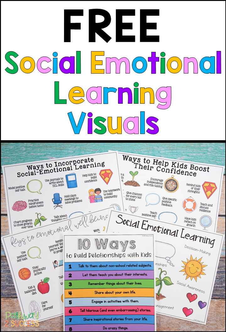 Free Social Emotional Learning Posters And Visuals To Help Give Reminder Social Emotional Learning Social Emotional Skills Social Emotional Learning Activities