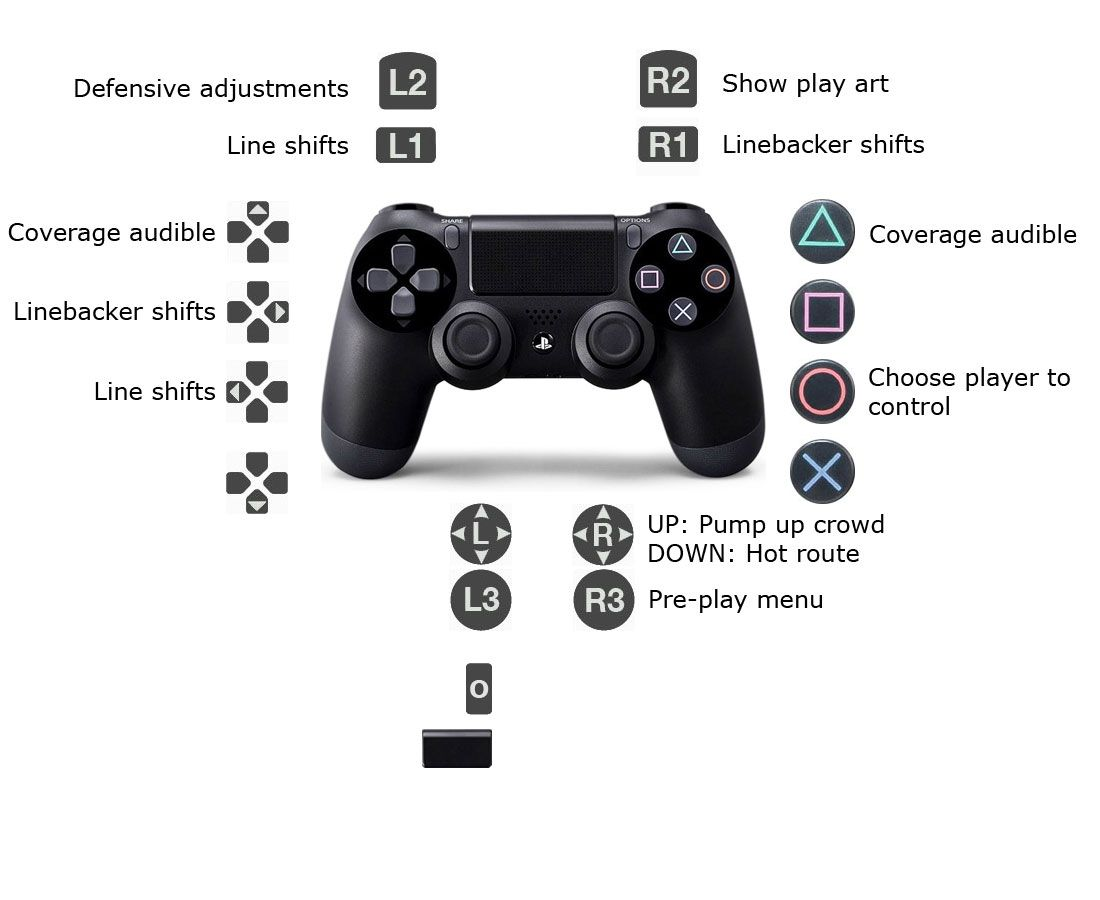What does R-All (Region All) in PS4 games actually means ...