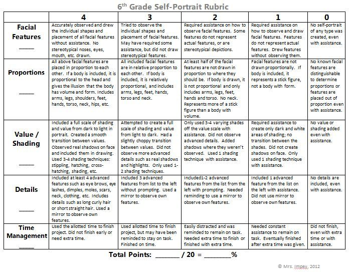 a href  http   desk beksanimports com argumentative essay rubric      Using Graphic Organizers and Rubrics to Aid Students with Expository    Persuasive Writing   Casa de