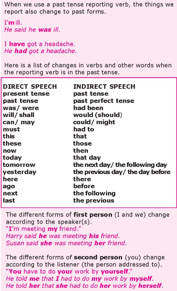 Grade 8 Grammar Lesson 23 Reported speech (1) | Education ...