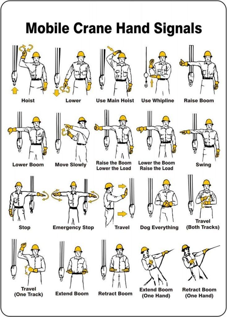 Mobile Crane Hand Signals (met afbeeldingen) Hout