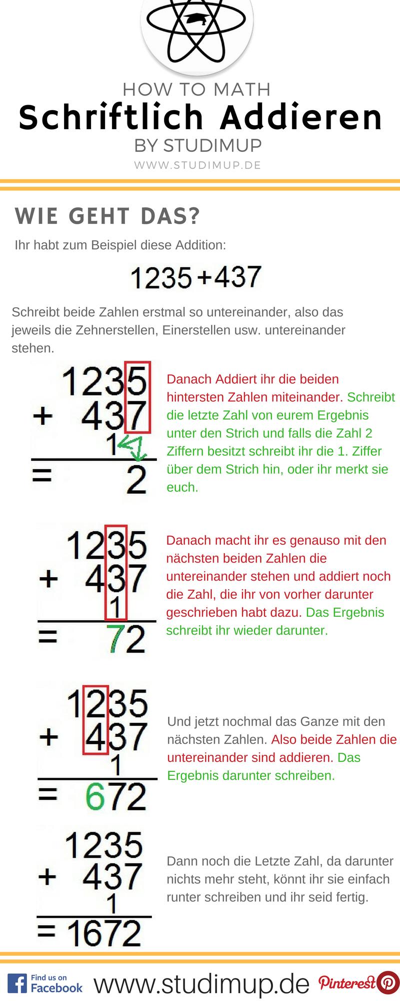 Erklärung, wie man richtig schriftlich addiert im Mathe Spickzettel ...