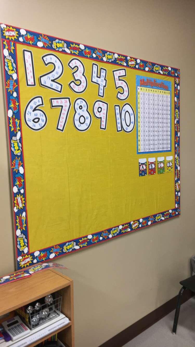 Office Bulletin Board Ideas Yellow. Beautiful Ideas Yellow Small ...