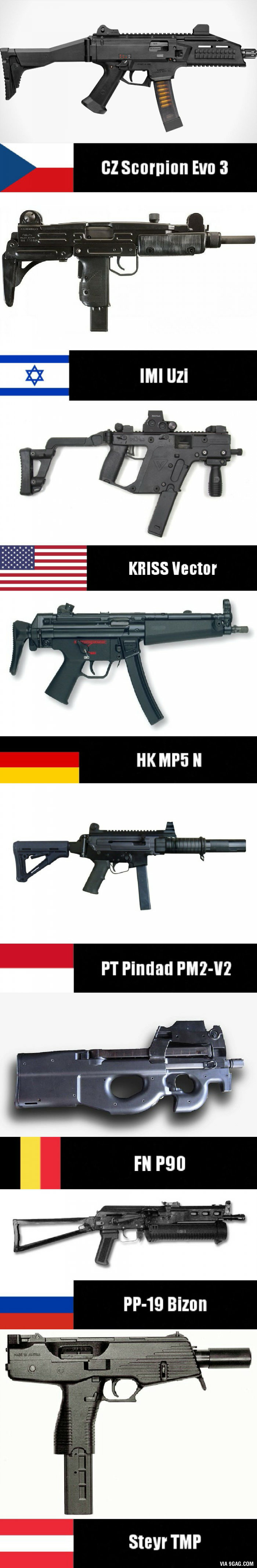 Which one is your favorite SMG?