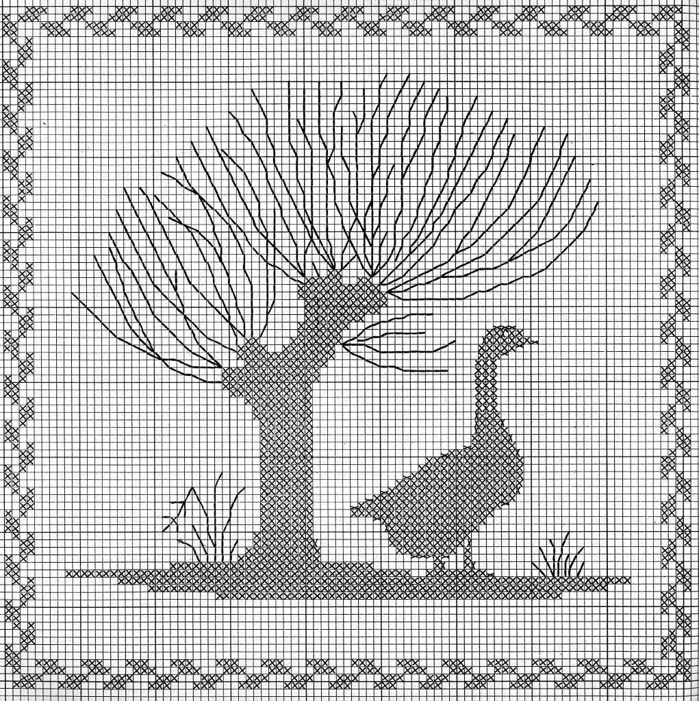 Pin de Afridi Rekh en cross stitch - animals - birds - Insects ...