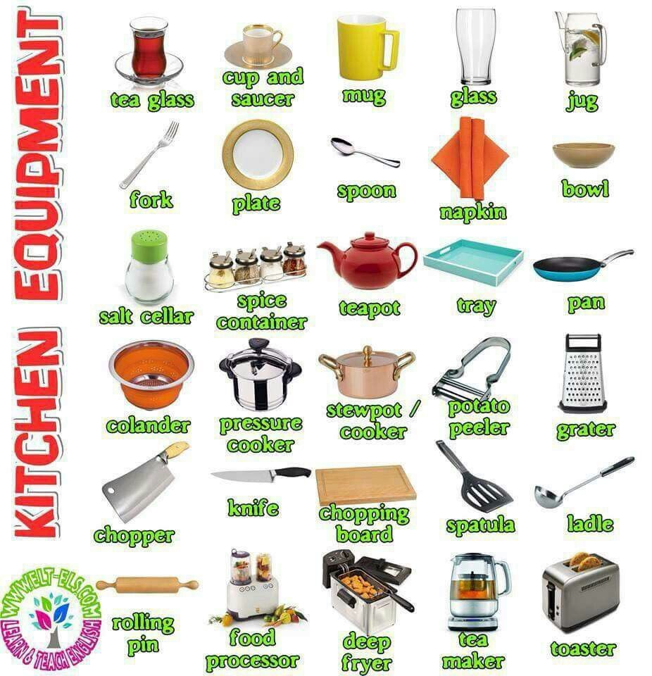 Kitchen vocabulary english pinterest for Kitchen set name in english