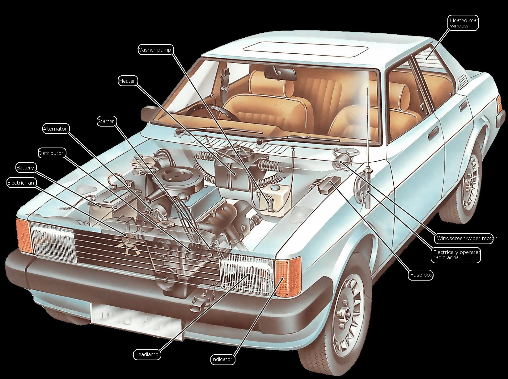 Diagram Wiringdiagram Diagramming Diagramm Visuals Visualisation Graphical Check More At Https Thebron Electrical Wiring Diagram Electrical Wiring Car
