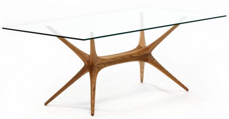 From Scandinavian Design To European Roche Bobois And Idc