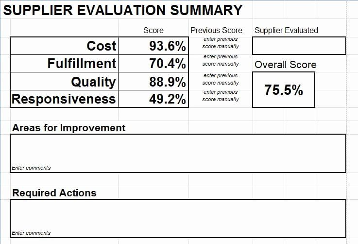 Vendor Scorecard Template Xls Awesome Supplier Evaluation Scorecard Download For Microsoft Excel Formal Letter Template Treatment Plan Template Templates