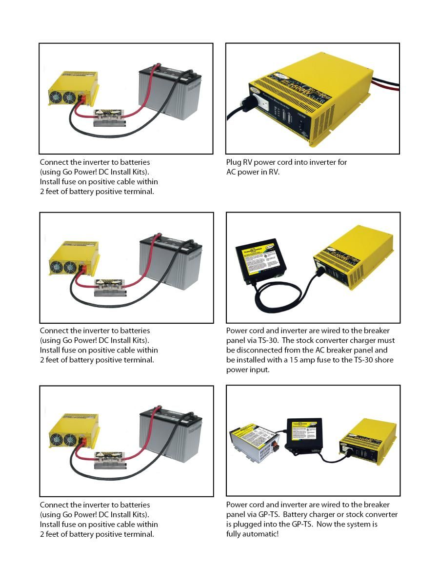 Installing A Solar Inverter Installation Options Pace Trailer Plug Wiring Diagram Go Power Cargo Conversion Bus Trailers